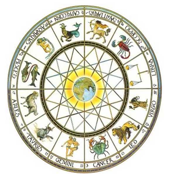 12-Zodiac